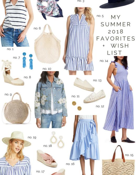 Louella Reese Summer 2018 Favorites + Wish List